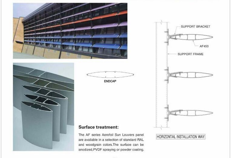Vertical Amp Horizontal Manual Fixed Electric System