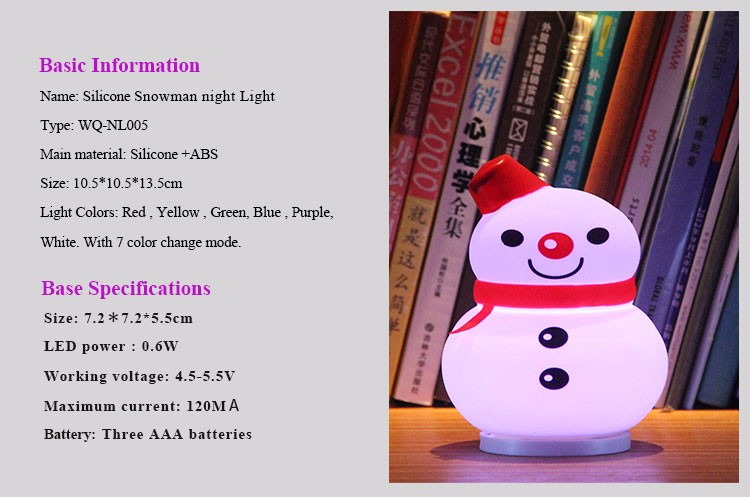 2017 Novelty led Night Light For Kid