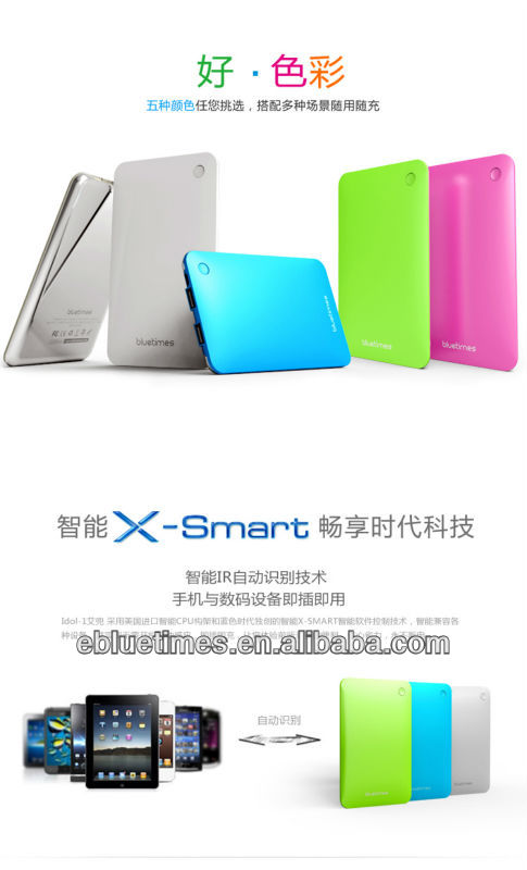 Dual usb charger 10000mah portable emergency power bank for cell phones