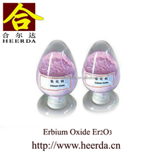 erbium oxide in rare earth & products