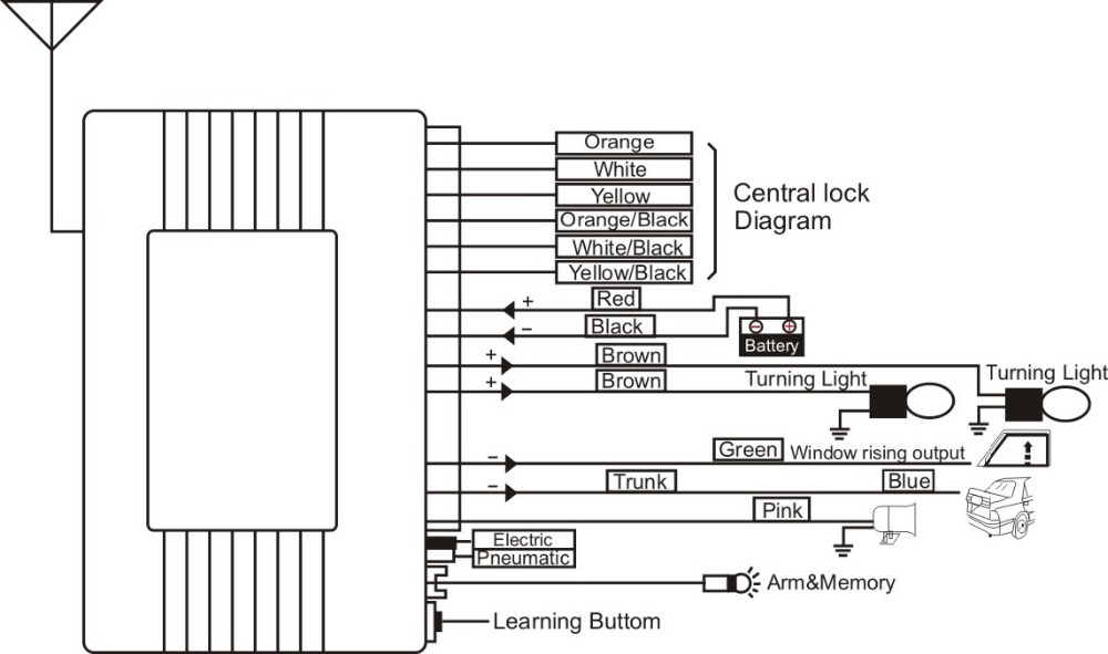 Keyless Entry Wiring Diagram - Wiring Diagram Completed on