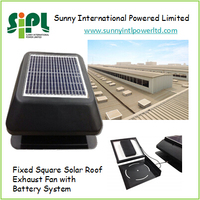 Sunny Invention Power Storable Rechargable Solar Battery Ventilation Roof Fan