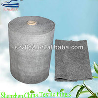 melt blown odor absorbing material for face mask disposable coverall nonwoven