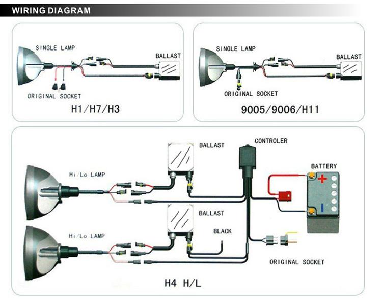 h1 h2 h3 h4 h7 h15 3000k 30000k xenon bulb g5 ballast xenon hid Wiring for 2003 Hummer H2 Dash  Hyundai Sonata Wiring-Diagram Iron Duke Distributor Wire Diagram H2 Interior Diagram