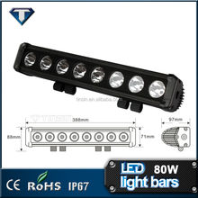 HOT! sxs12v auto led outdoor light bar for offroad trailer truck Jeep 4x4 waterproof 6000k 10-30v sxs led light bars 60w