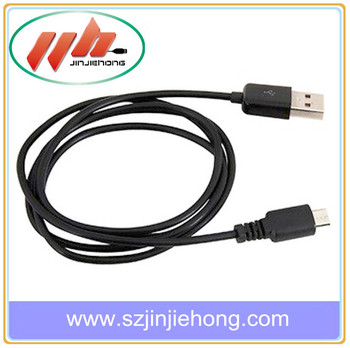 Cable manufacturers