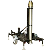 high mobility trailer mounted telescopic antenna mast