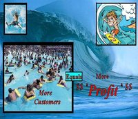 Commercial Swimming Wave Pool Construction