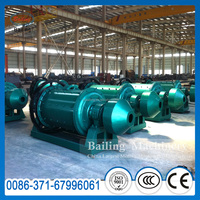 High efficiency ball mills for sale