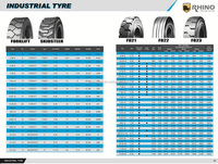10-16.5 12-16.5 14-17.5 15-19.5 Industrial Tire RHINO forklift tyre