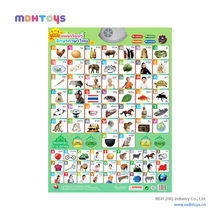 Thai and English Alphabet Learning Wall Charts With Sound