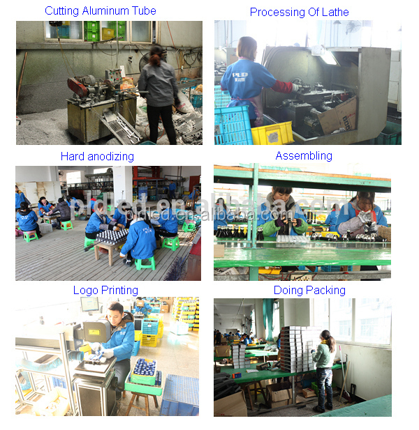 Factory price emergency Professional LED Flashlight Professional Custom LED Flashlight Manufacturer with Patent Product