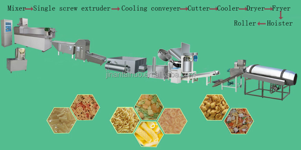 machine to make potato chips/potato chips cutting machine