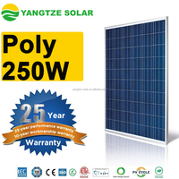 the cheapest poly 250w solar modules pv panel