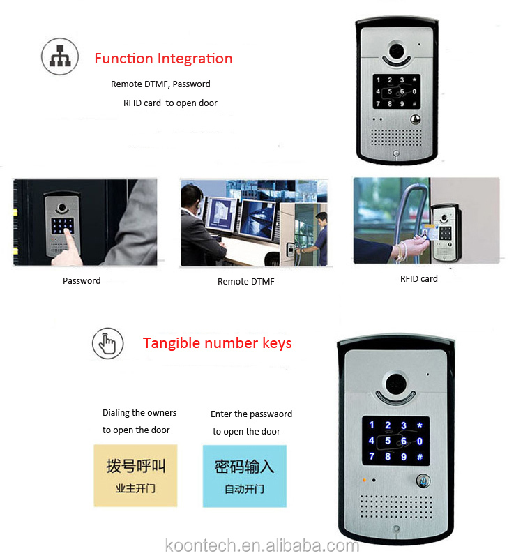 Smart Home Security System Security Systems For The Home