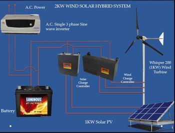 2kw Wind Solar Hybrid System Buy Off Grid Hybrid Solar
