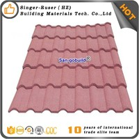 Wholesale Price Stone Coated Aluminum Zinc Metal Sheet Roofing Tiles For Kenya Ghana Distributors