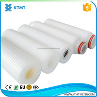 10 Inch 20 Inch 30 Inch 1.0 Micron Polypropylene Membrane Filter Cartridge /PP Pleated Depth Filter
