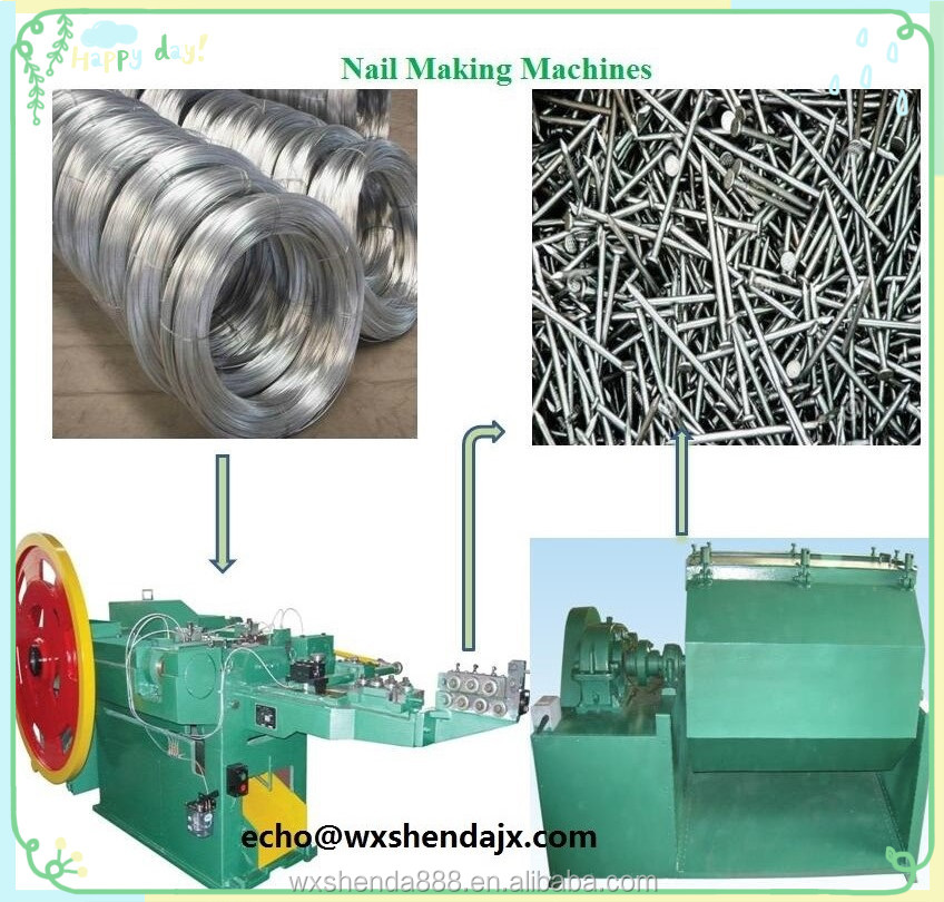 Common Wire Automatic Nail Making Machine Price For Sale