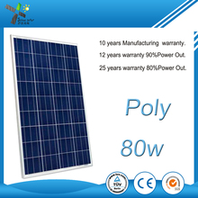Manufacturer Grade A Monocrystalline Silicon or Polysilicon 50w 80w 100w 150w 200w 250w 300w solar panel