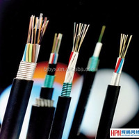 Best Fiber Optic Cable Price Per