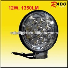 Good quality LED work light 12v Forklift headlight