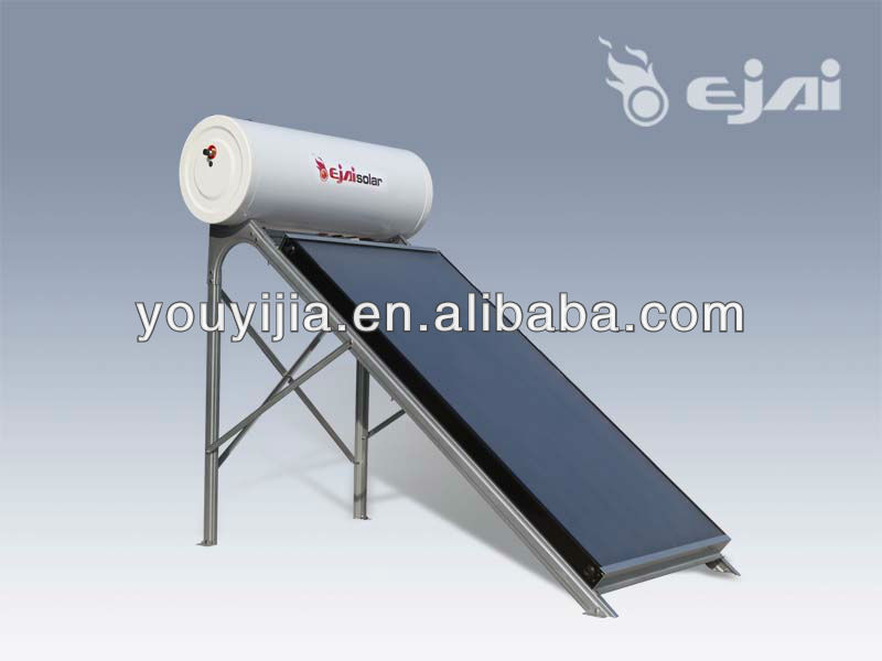 Flat Panels Solar Thermal Collectors
