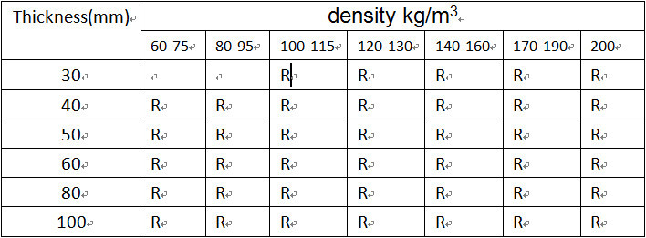 Rock wool density 80kg m3 and thickness 50mm buy rock for Insulation batt sizes
