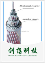 overhead conductor, aluminum clad steel wire