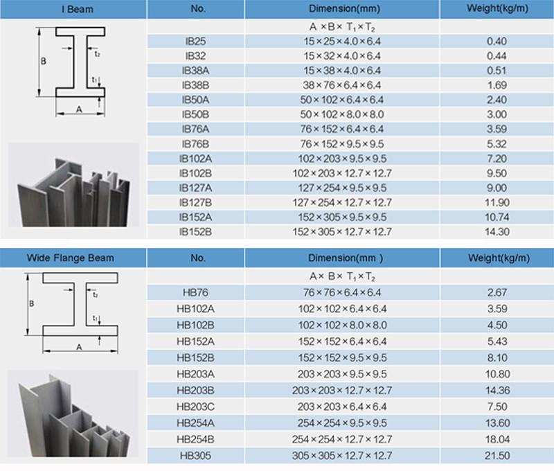 Fiberglass Wide Flange Beams : Fire retardant structural fiberglass reinforced frp wide