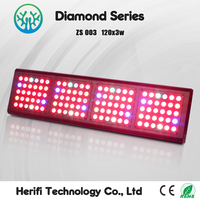 Modular design cob super power high lumen high PAR output 1000w led grow light