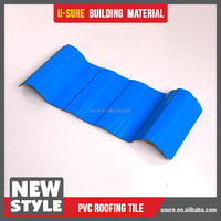 assuming light weight solar panel color pvc flexible plastic sheet