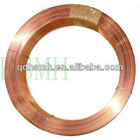 EM12 SAW Wire! Factory supply SAW wire EL-8 EM-12 EH14 and Welding Flux