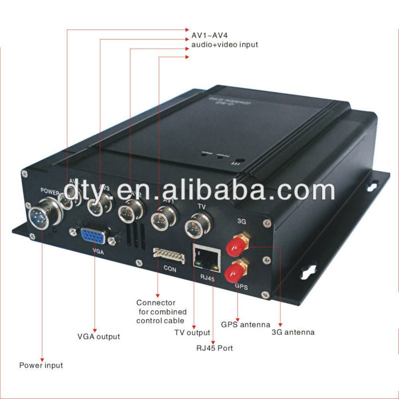 economical 4ch mpeg4 network dvr with sim card internal screen 3g gps wifi optional