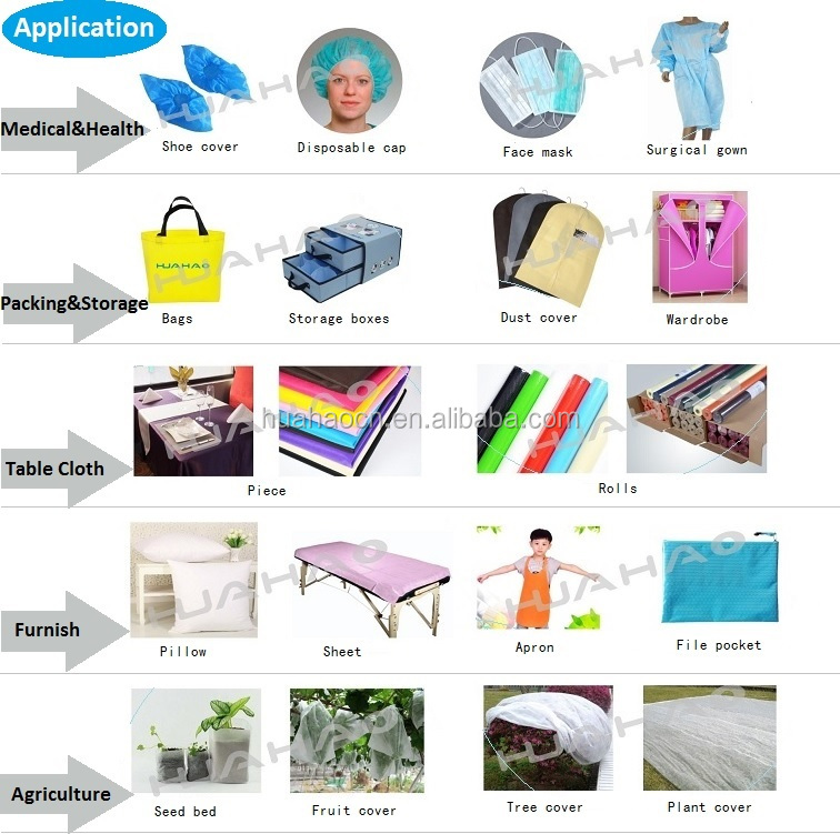 Factory Derict Sales PP Nonwoven for health