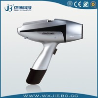 Handheld XRF analyzer for ore/mineral/metal materials
