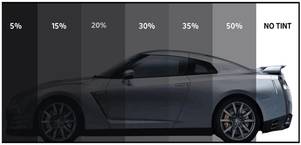 Window stickers anti glare removable car window for 2 ply window tint film