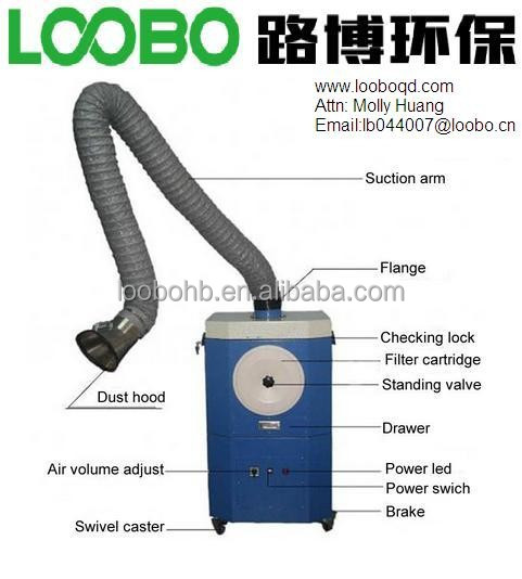 Automatic cleaning system Welding filters for welding/laser cutting/grinding