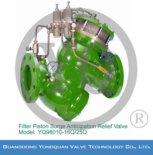 YQ98010-16/25Q Filter Piston Surge Anticipation Relief Valve , DN 40-300mm