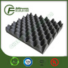 High Density Reinforced Polyurethane Foam Manufacturer