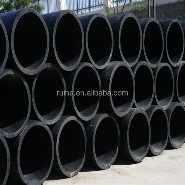 Plastic irrigation pipe,plastic pipe for sale,types of plastic water pipe