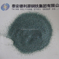 Superfine SiC powder,high purity silicon carbide powder price