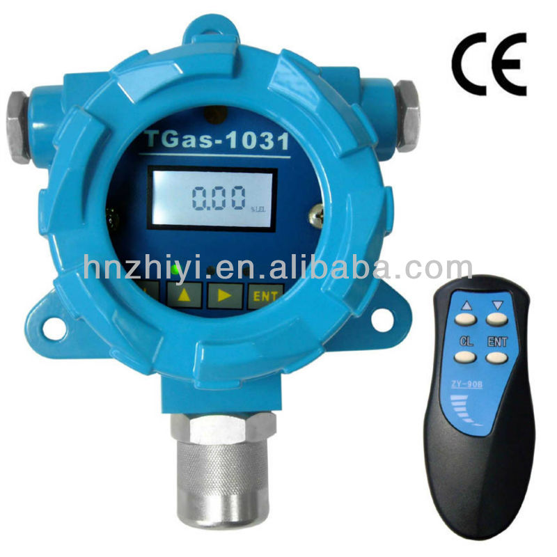 best seller!!! on line ammonia gas analyzer or transmitter