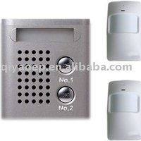 Wireless Security Protection Alarm