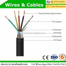 h07v-u h07v-r n2xcy cable made in china