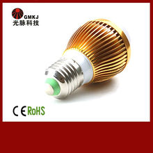 cheap price led best sellers