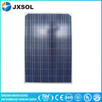 Hot sale low price 250W polycrystalline solar panel/panel solar with China manufacturer