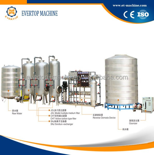 water purification machines water purification plant cost