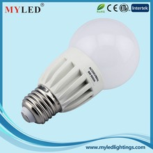 2015 Best Price Eco-Friendly Energy-Saving CE RoHS ETL Listed Led Light Bulb 8W Manufacturers