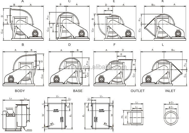 frp centrifugal fan blower id 10187643   buy china frp fan